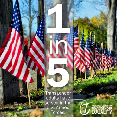 flags_veteransday